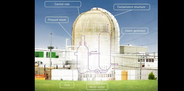 NOOC IV: Refreshing Nuclear Basics