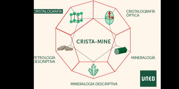 Cristalografía (2020)